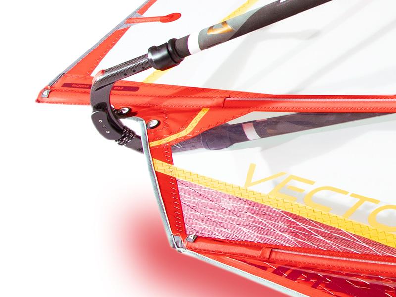 GUNSAILS | Windsurf Segel Technologie